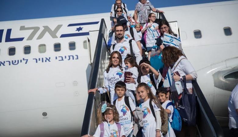 الاحتلال يستعد لأكبر موجة هجرة الى فلسطين المحتلة