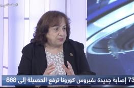 وزيرة الصحة : منحنى الاصابات بكورونا ما زال مرتفعاً