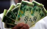 اسعار صرف العملات مقابل الدولار