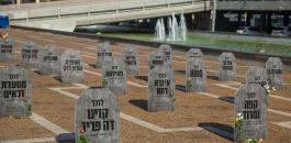 وفيات كورونا في اسرائيل