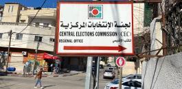 لجنة الانتخابات والترشح