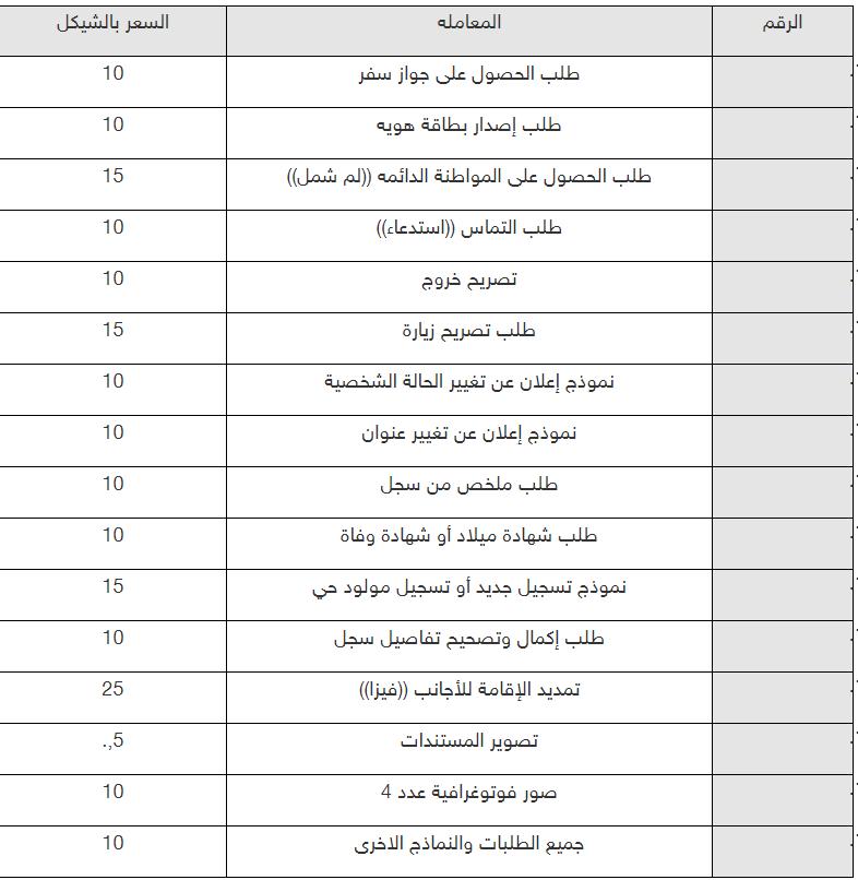 اسعار المعاملات في وزارة الداخلية الفلسطينية