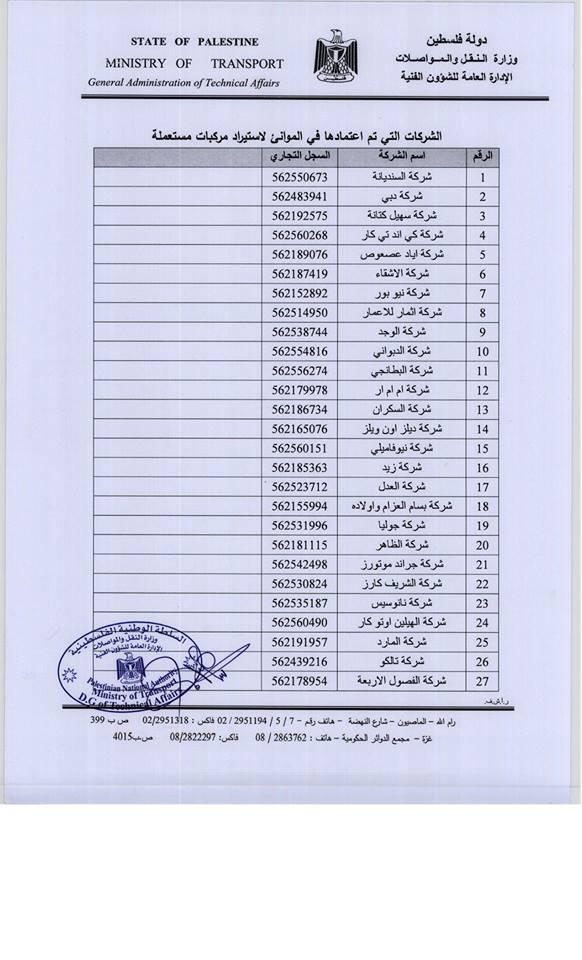 قائمة الشركات التي تم اعتمادها في الموانئ لاستيراد المركبات المستعملة رام الله